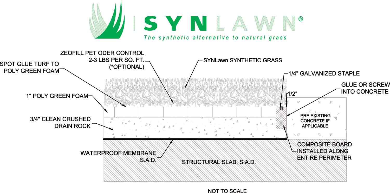 Synlawn Bay Area Architect Detail Drawings